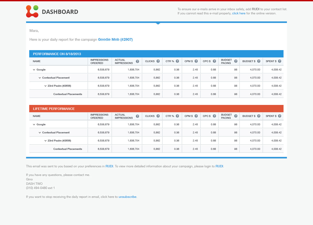 dashboard-email-template